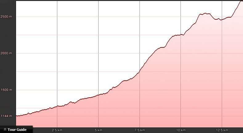 Зимско искачување на Голем Кораб (2.764 м.н.в.) 15